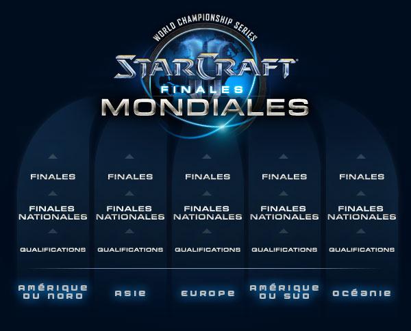 starcraft-2-wcs